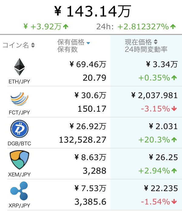 仮想通貨日記-10-1-02