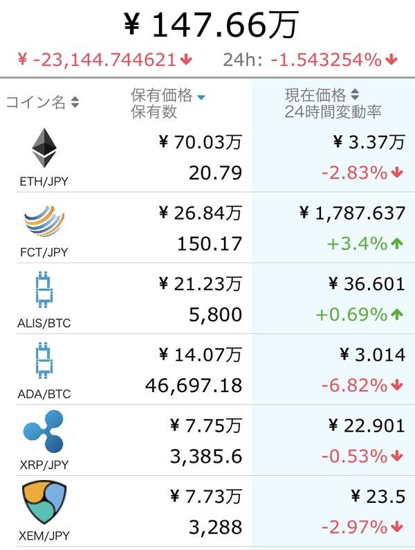 仮想通貨日記-10-25