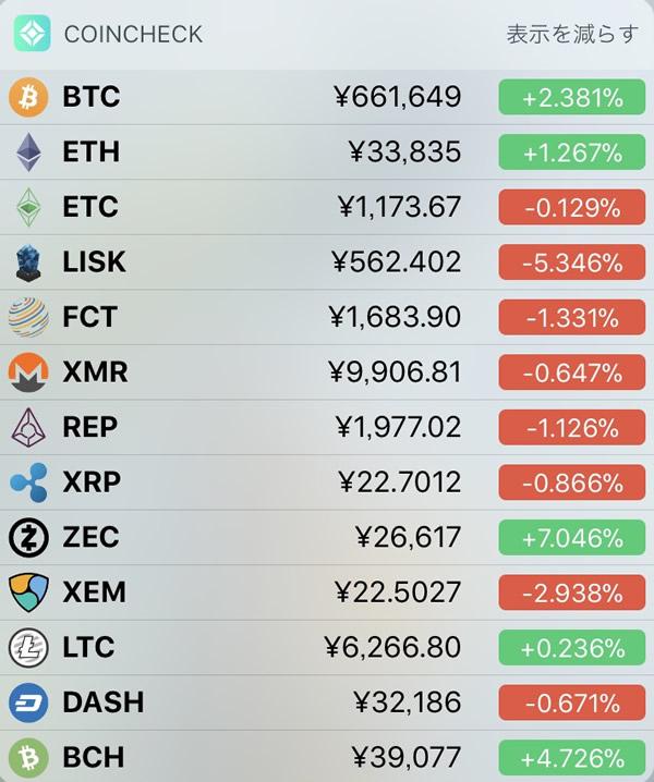 仮想通貨日記-10-27
