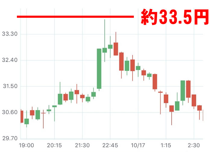 Swell-リップル価格-01