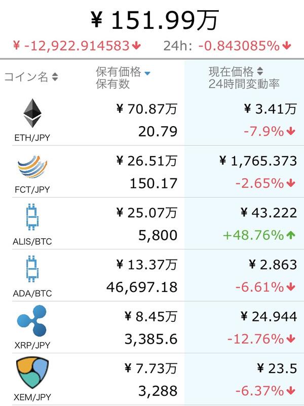仮想通貨日記-10-18