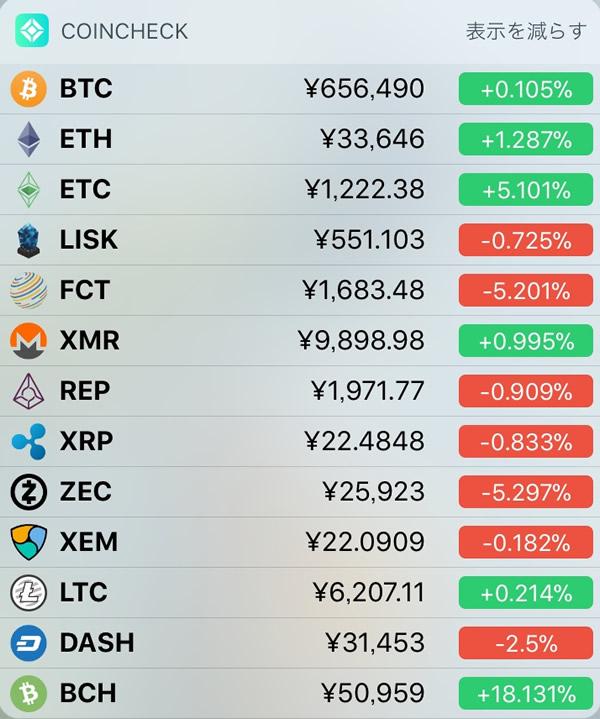 仮想通貨日記-10-29