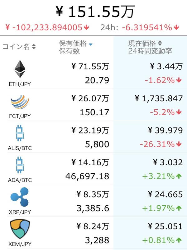 仮想通貨日記-10-20
