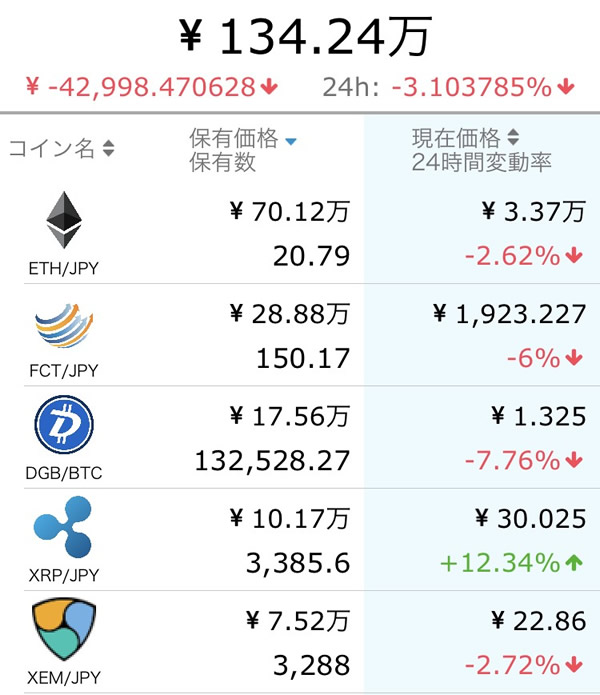 仮想通貨日記-10-9