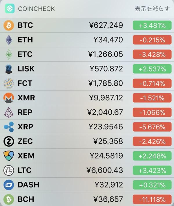 仮想通貨日記-10-19