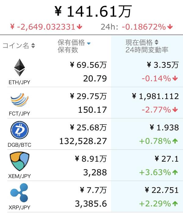 仮想通貨日記-10-2