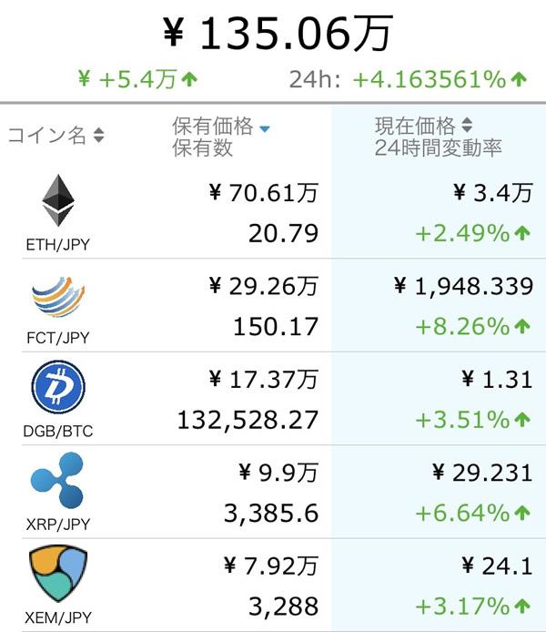 仮想通貨日記-10-11
