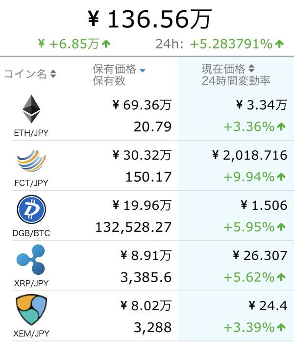 仮想通貨日記-10-6