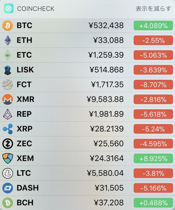 仮想通貨日記-10-10