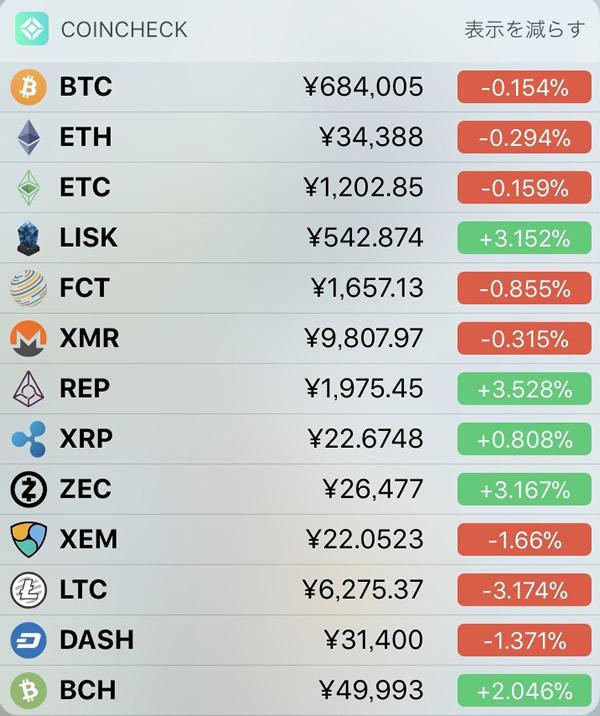 仮想通貨日記-10-31