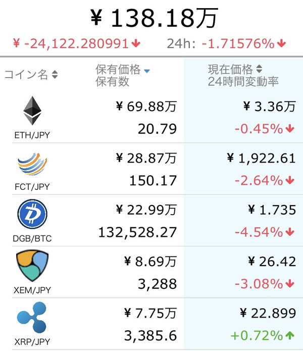 仮想通貨日記-10-3