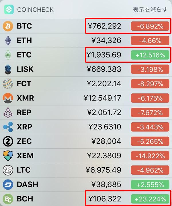 仮想通貨前日比-11月11日