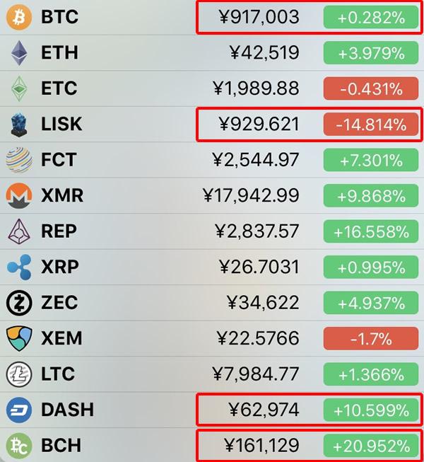仮想通貨日記-前日比-11月23日