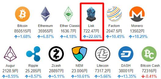 仮想通貨前日比-11月9日