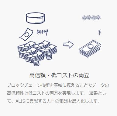 ALIS-アリス特徴