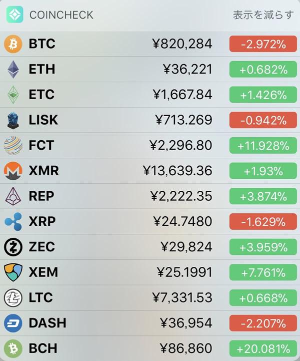 仮想通貨前日比-11月10日
