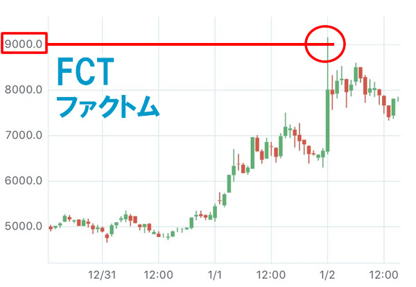 FCT-ファクトム-チャート