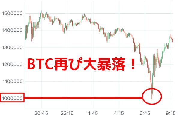 ビットコイン大暴落チャート