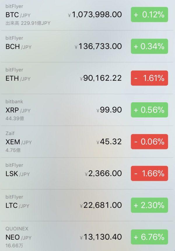仮想通貨価格-前日比-2月24日