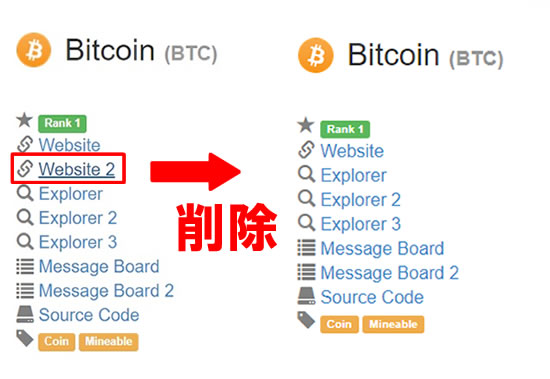 コインマーケットキャップ-Bitcoin.com削除
