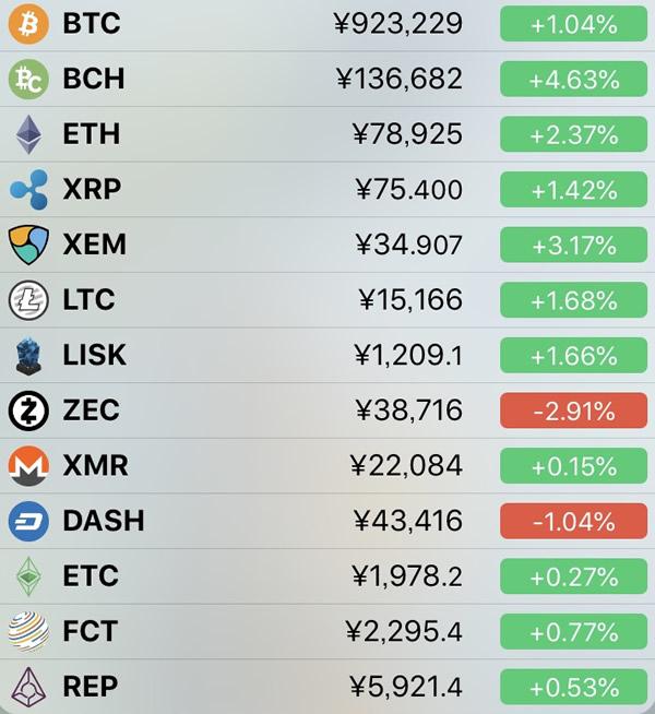 仮想通貨価格-前日比-5月20日