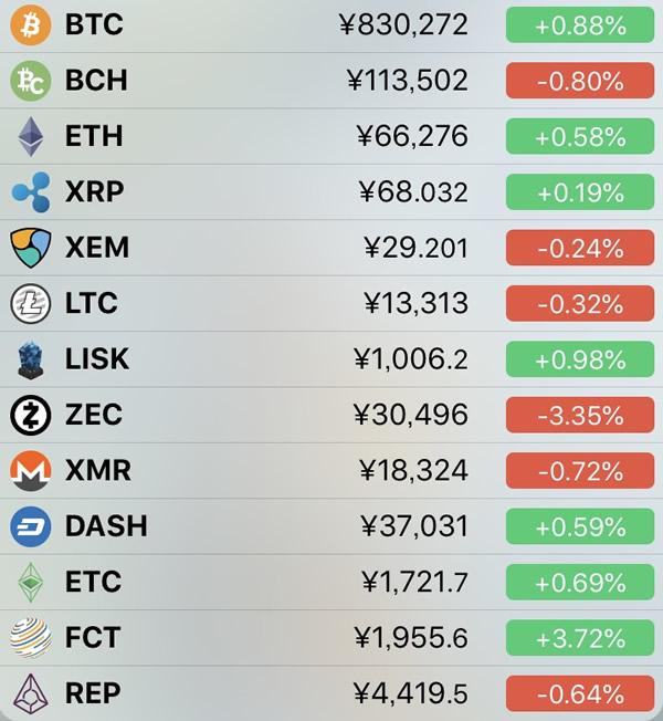 仮想通貨価格-前日比-5月26日
