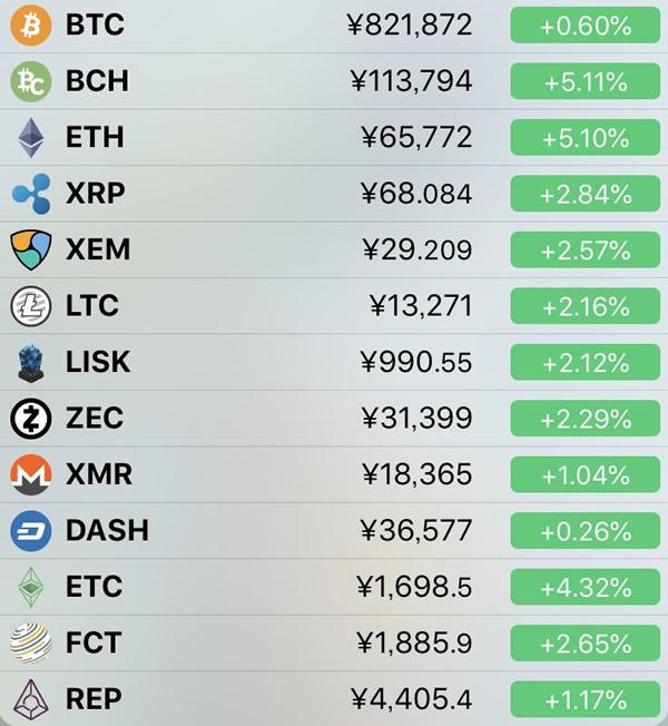 仮想通貨価格-前日比-5月25日