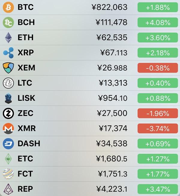 仮想通貨価格-前日比-5月30日