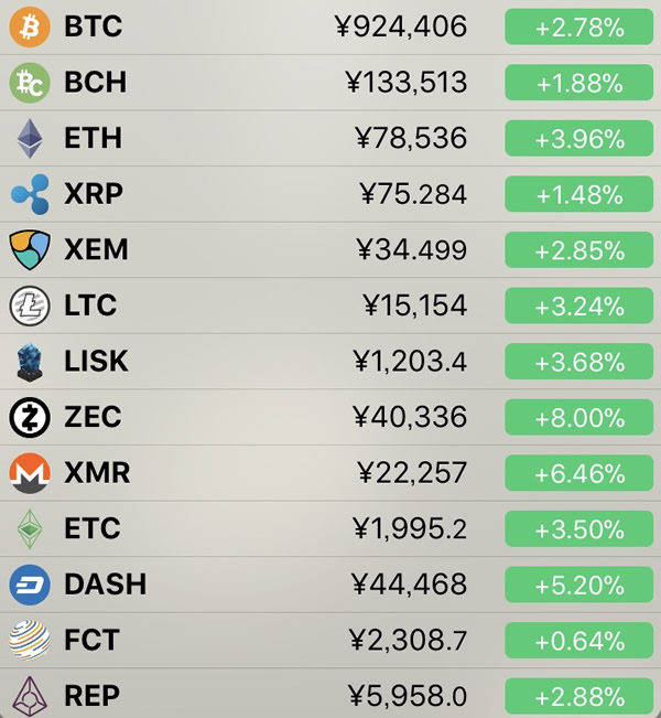 仮想通貨価格-前日比-5月19日