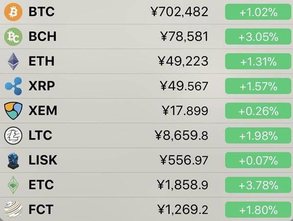 仮想通貨価格-前日比-7月13日