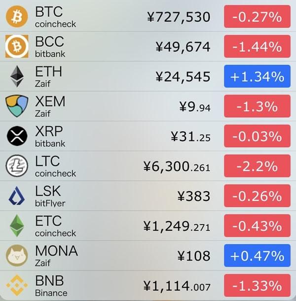 9月16日仮想通貨前日比