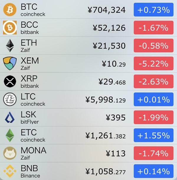仮想通貨価格-前日比-9月11日