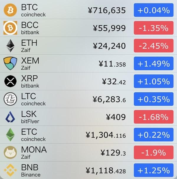 仮想通貨価格-前日比-9月8日
