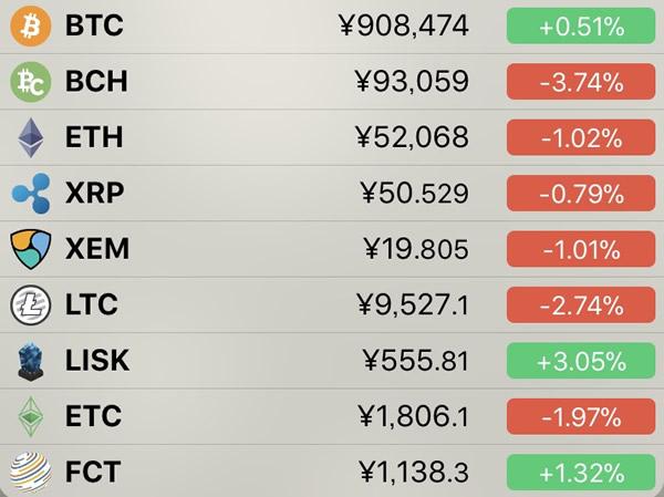仮想通貨価格-前日比-7月25日