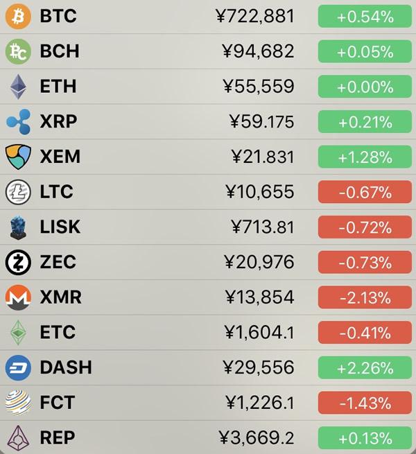 6月17日仮想通貨ニュース