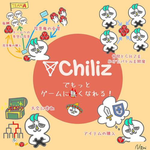 チリーズ(Chiliz/CHZ)特徴・メリット