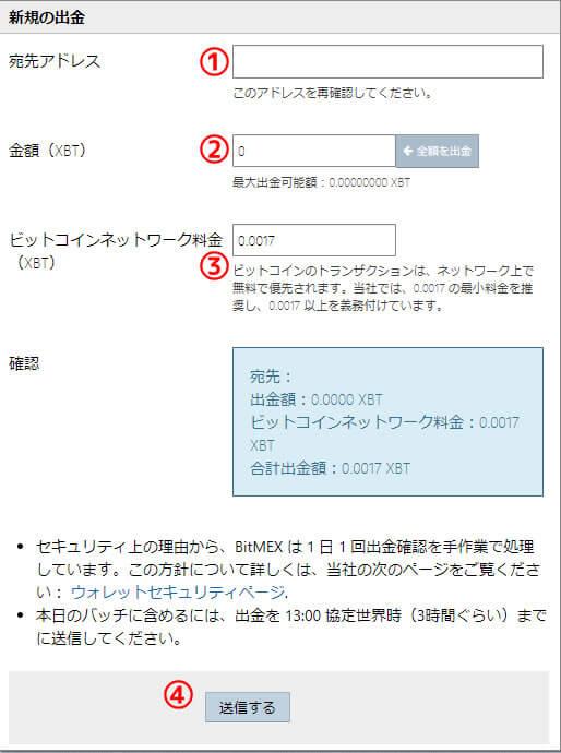 BitMEXビットメックス出金方法