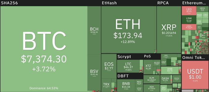 ビットコイン急騰