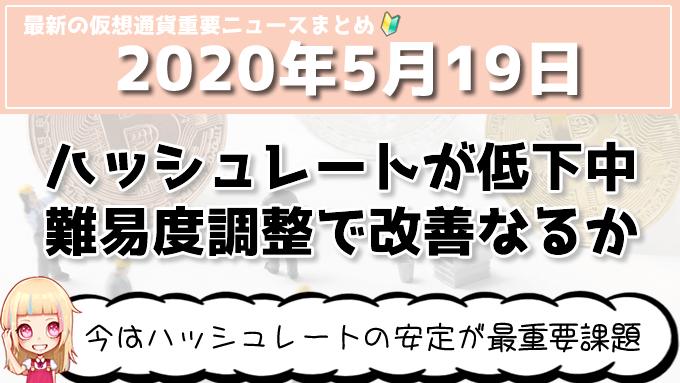 5月19日仮想通貨・暗号資産ニュース
