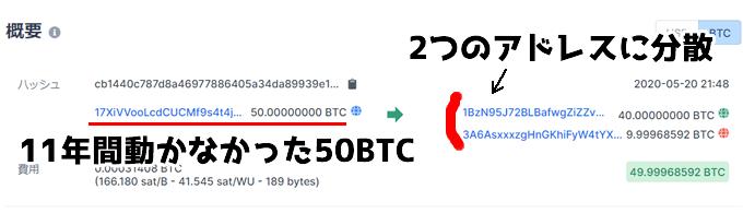 ナカモトサトシのビットコイン