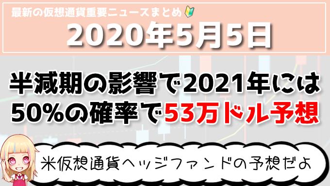 5月5日仮想通貨・暗号資産ニュース