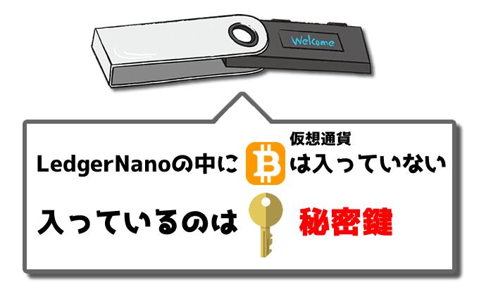 Ledger Nanoの仕組み